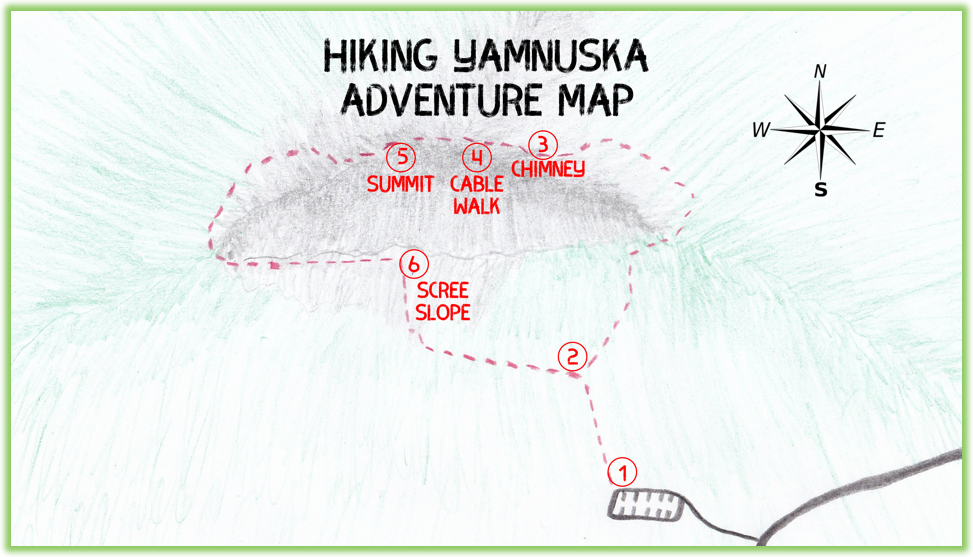 Yamnuska Adventure Map - Canmore - Epic Trip Adventures